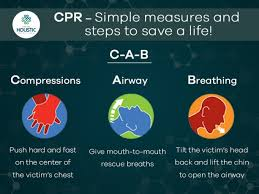 CPR – Simple measures and steps to save a life!