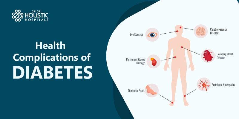 Health Complications of Diabetes